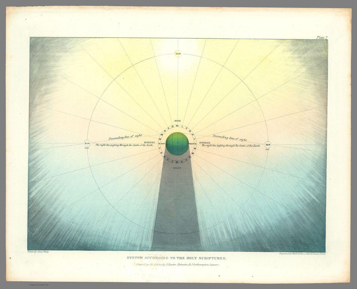Sur cette carte muggletonienne datant de 1846, la Terre, de couleur verte, est placée au centre ...
