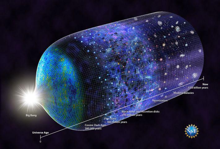 Cette chronologie mise à jour de l'univers indique la naissance des premières étoiles 180 millions d'années ...