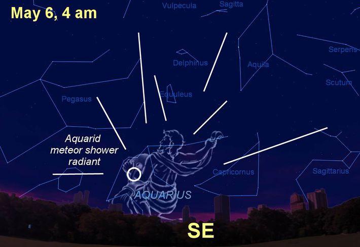 Le 6 mai, les météorites des Êta aquarides donneront l'impression de toutes provenir d'un unique point, ...
