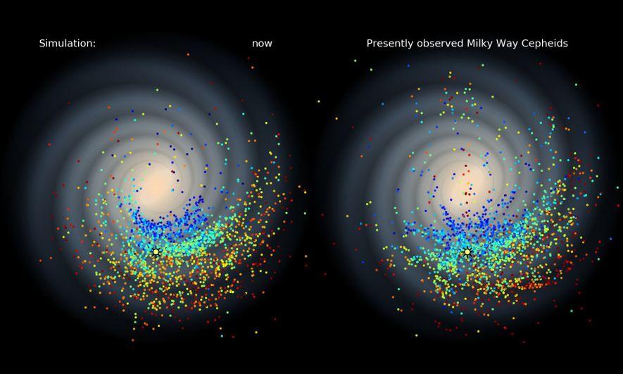 Les points colorés représentent les étoiles les plus anciennes (rouge) et les plus jeunes (bleu) de ...