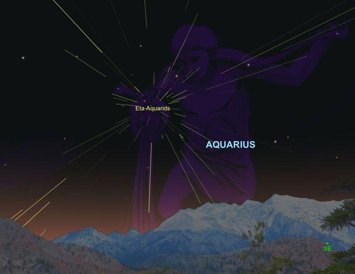 Les météores des Êta Aquarides sembleront provenir de la constellation du Verseau.