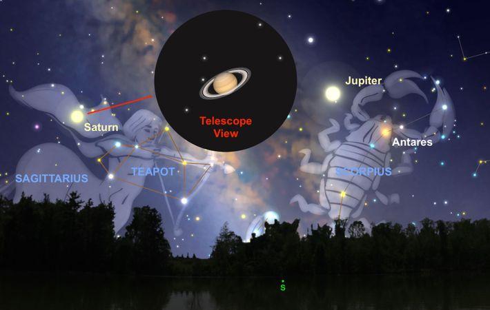 Saturne sera positionnée dans la constellation du Sagittaire lorsqu'elle sera en opposition le 9 juillet.