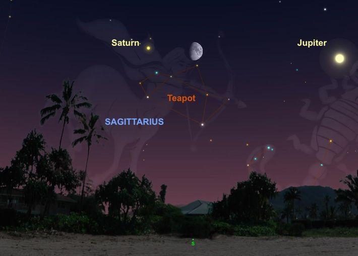 La constellation du Sagittaire comporte un astérisme qui s'apparente à une théière petite et trappue ; ...
