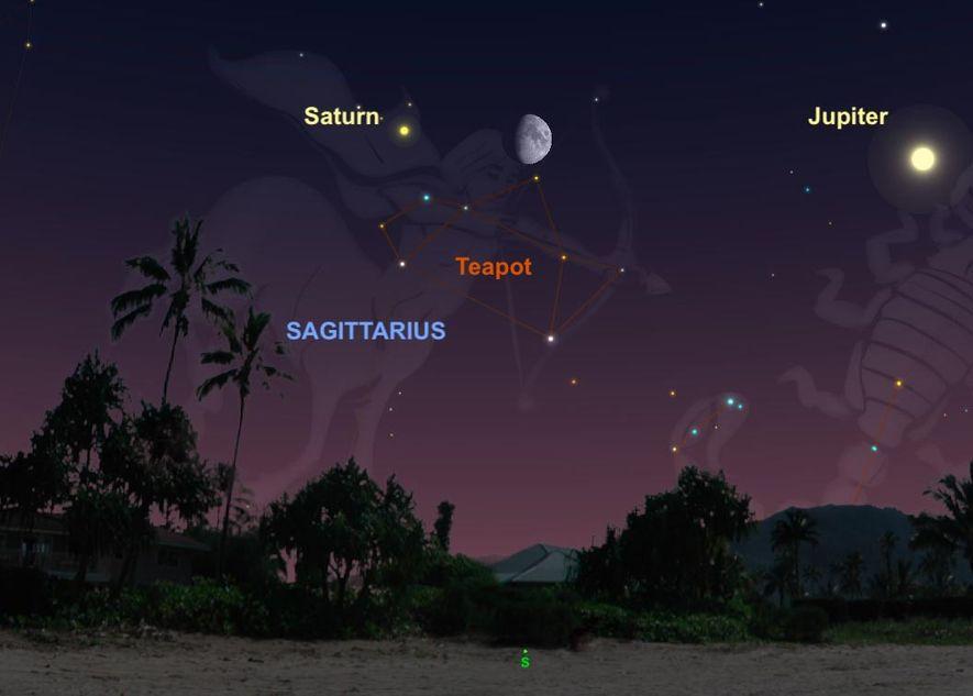 La constellation du Sagittaire comporte un astérisme qui s'apparente à une théière petite et trappue ; le 7 septembre, Saturne se positionnera près de son anse et la lune viendra survoler la région située à gauche de son bec verseur.