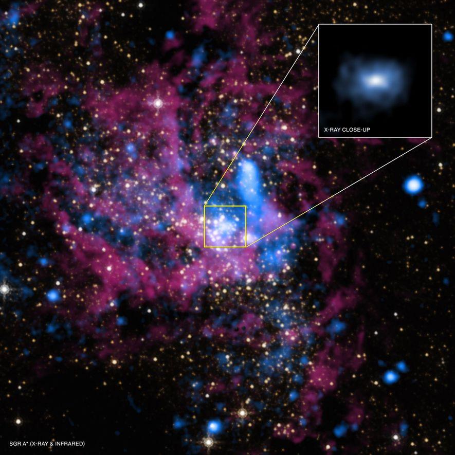 Le coeur de la Voie lactée, avec, en son centre, le trou noir supermassif Sagittaire A* ...