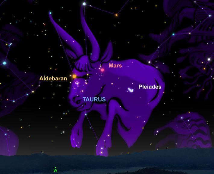 Le 11 avril, Mars se déplacera à proximité de l'étoile rouge Aldébaran, également connue sous le ...