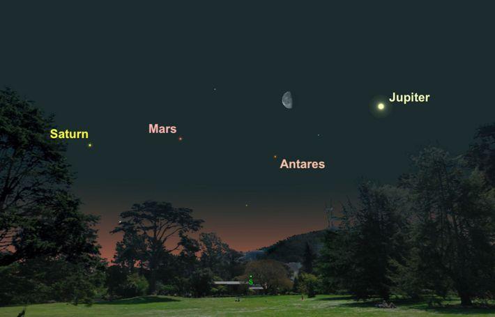 Trois planètes formeront un alignement avec la Lune en mars prochain.