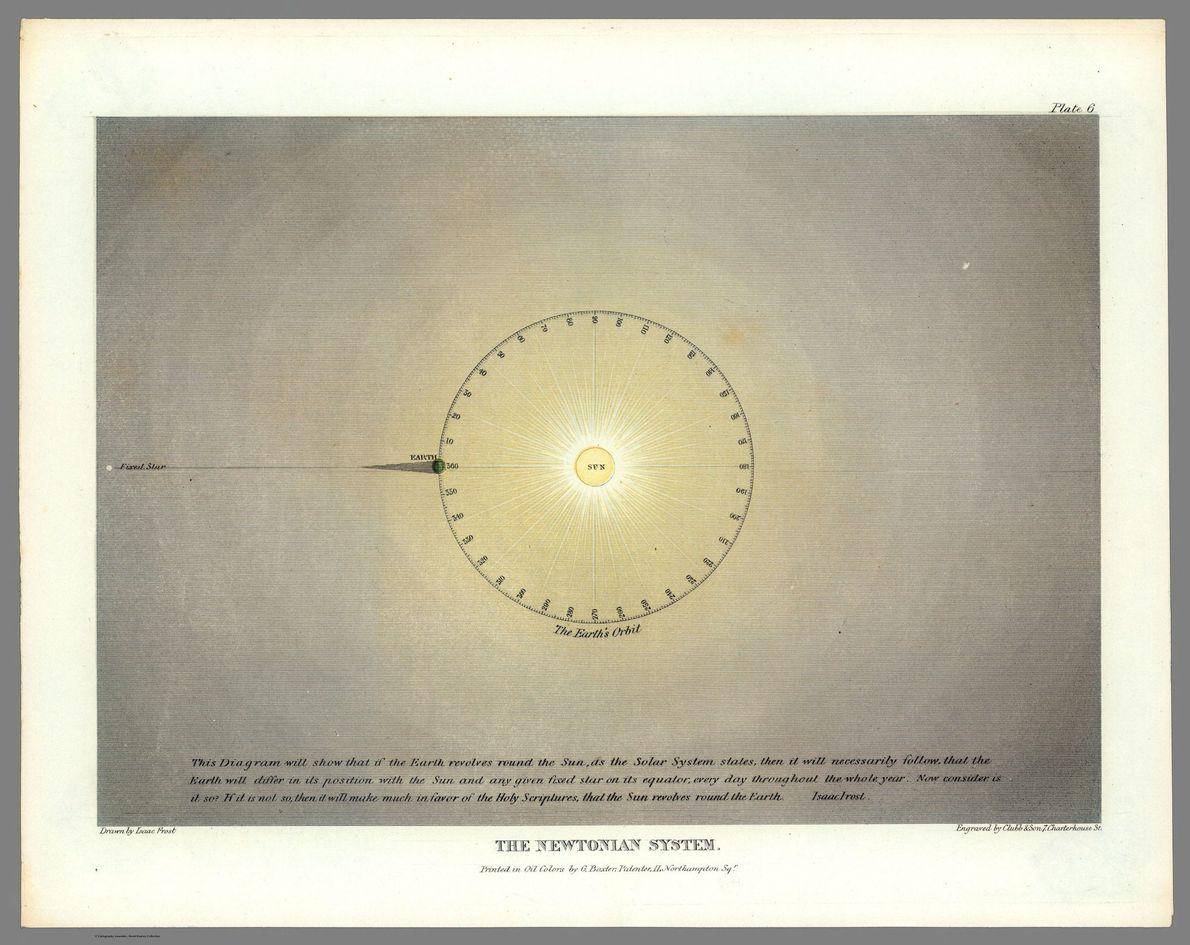 Une autre illustration du système de Newton. En bas du dessin figurent quelques lignes qui critiquent ...
