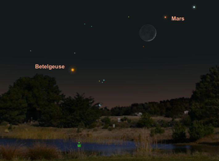 Le 7 mai, Mars se rapprochera de la Lune dans le ciel de l'ouest.