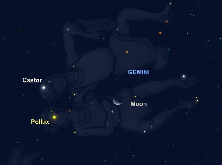 Le 23 septembre, la Lune se rapprochera de Castor et Pollux, les deux étoiles les plus ...