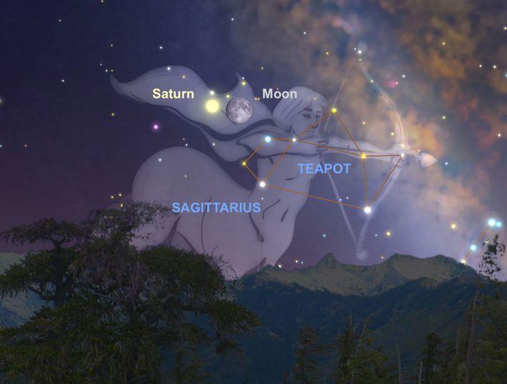Une éclipse de Lune partielle ravira les observateurs européens et africains les 16 et 17 juillet.