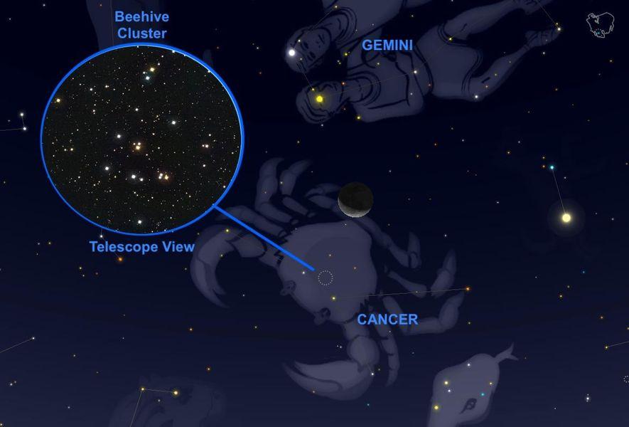 Le 24 septembre, un fin croissant de Lune ira effleurer l'amas stellaire de la Ruche situé dans la constellation du Cancer.