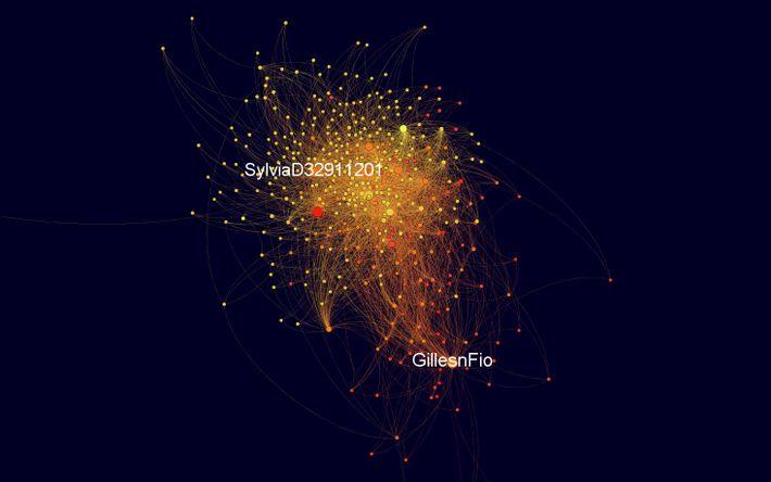 Dans cette cartographie chaque point représente un compte Twitter (il y en a 32.000) et les ...