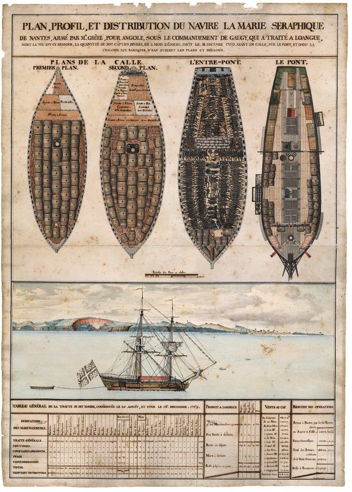 « Plan, profil et distribution du navire La Marie Séraphique de Nantes, armé par Mr Gruel, ...