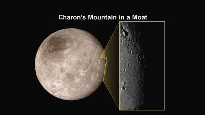Un nouveau gros plan de la surface de Charon a été publié. Cette photo a été ...