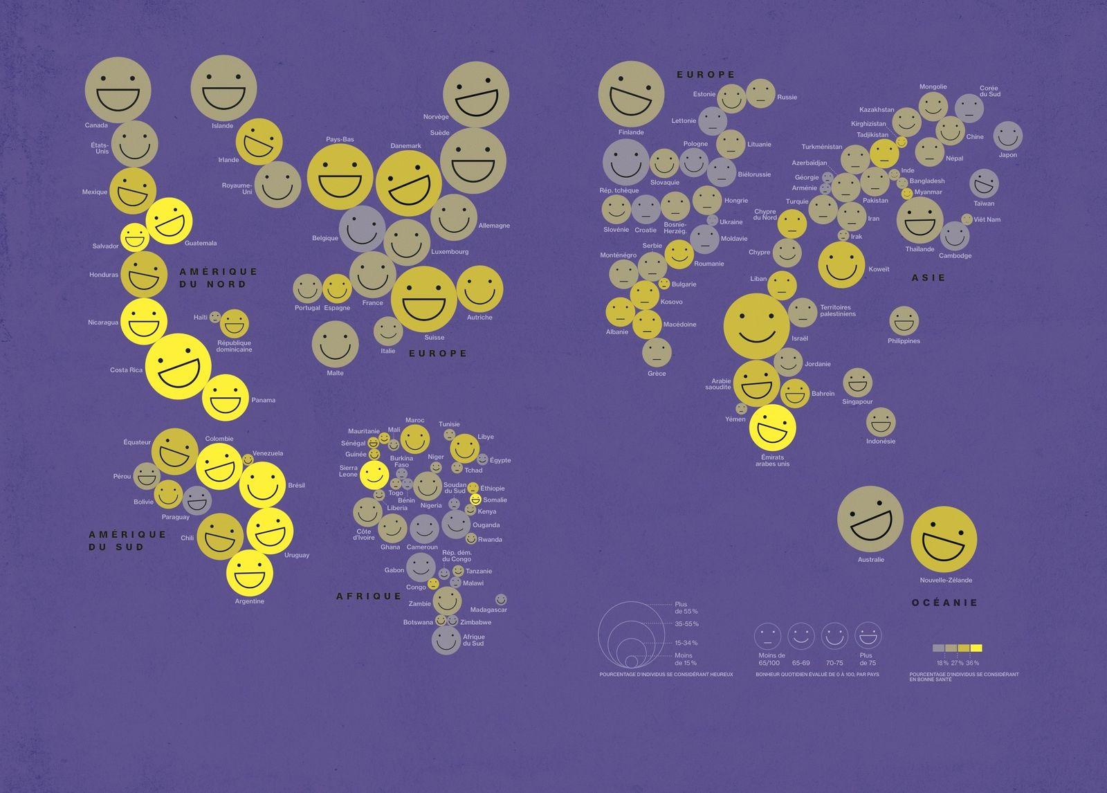 La carte du bonheur mondial est établie selon trois critères : la vie dans sa globalité, ...