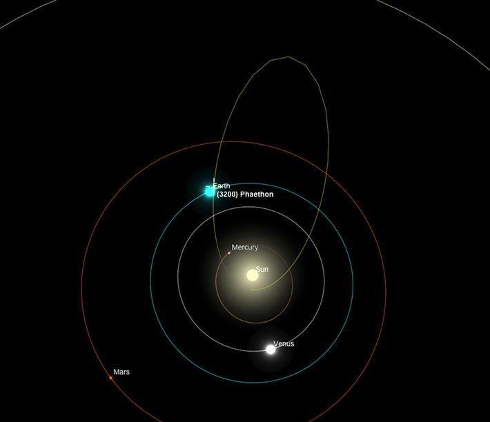 Au cours de son orbite un peu allongée, 3200 Phaethon s'approche plus du Soleil que n'importe ...