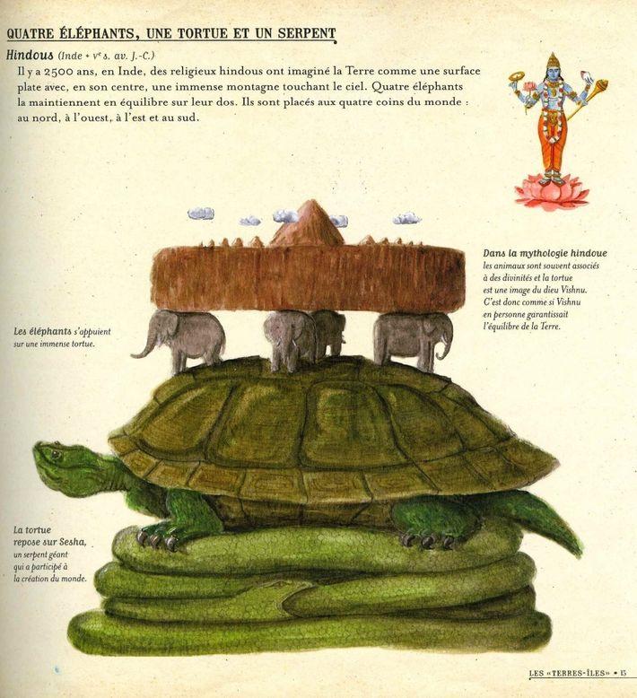 Quatre éléphants, une tortue et un serpent – Hindous (Inde)