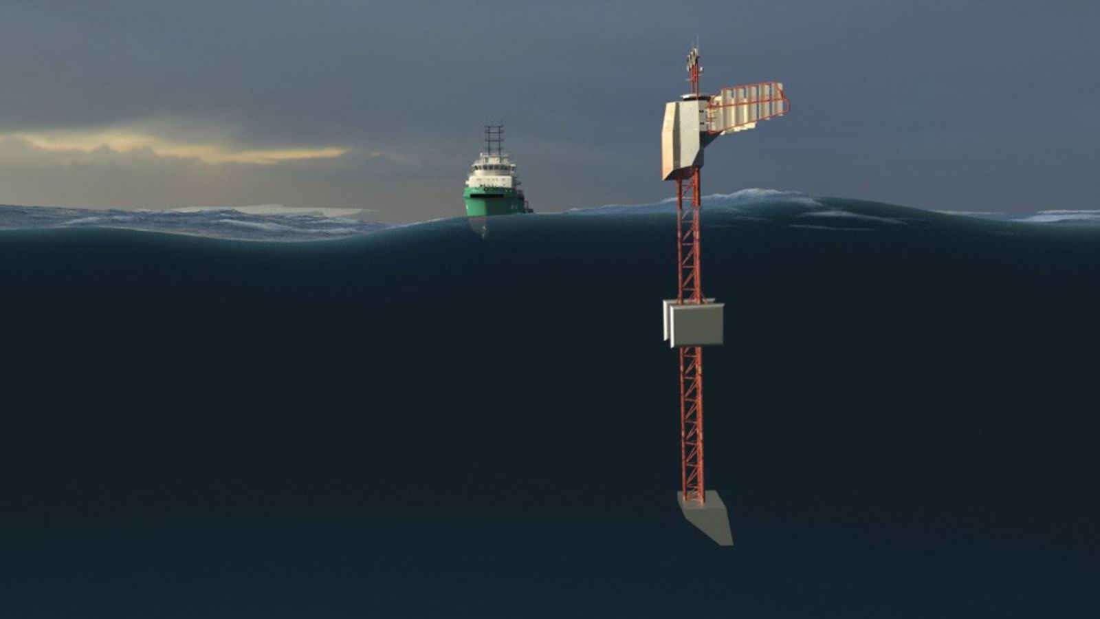 Le Polar Pod de Jean-Louis Etienne sera tiré à l'horizontale, puis, basculera à la verticale, lorsqu'il ...