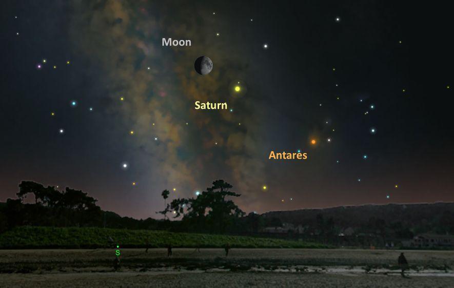 Le 30 août, Saturne se joindra à la Lune pour la deuxième fois du mois.