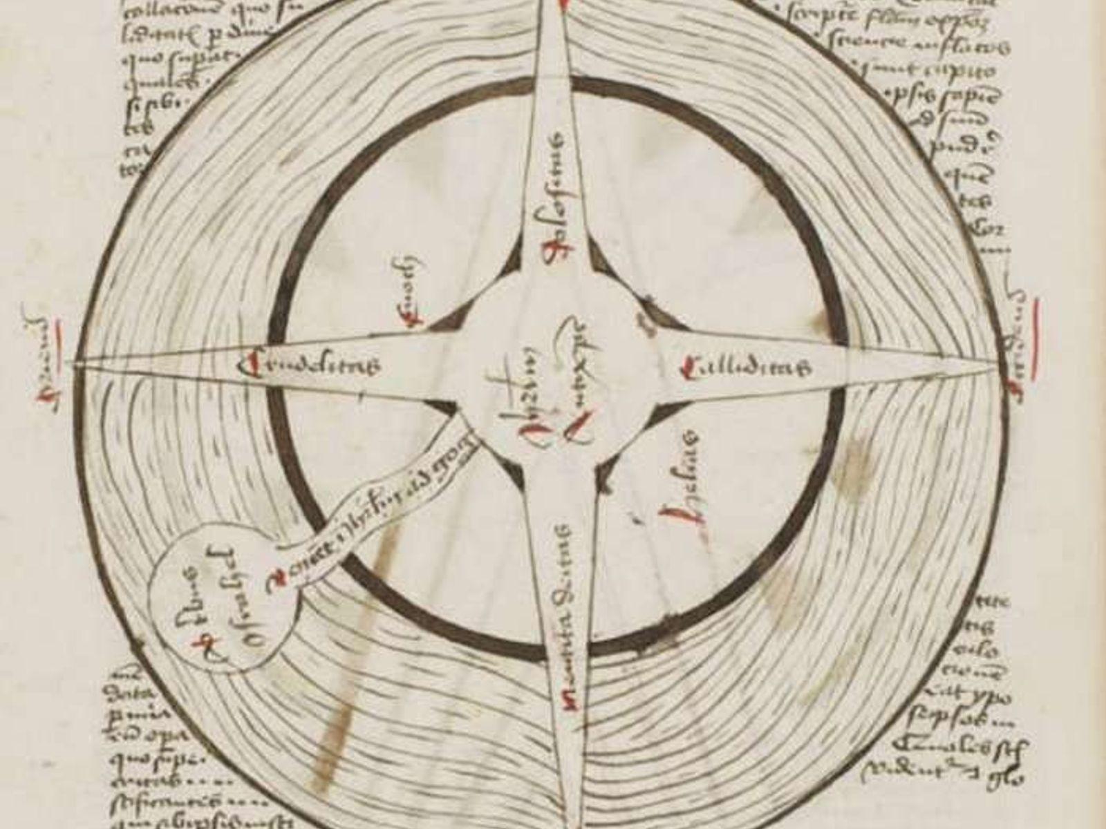 Selon le manuscrit, les quatre cornes de l'Antéchrist devaient s'étendre jusqu'aux extrémités de la Terre entre ...