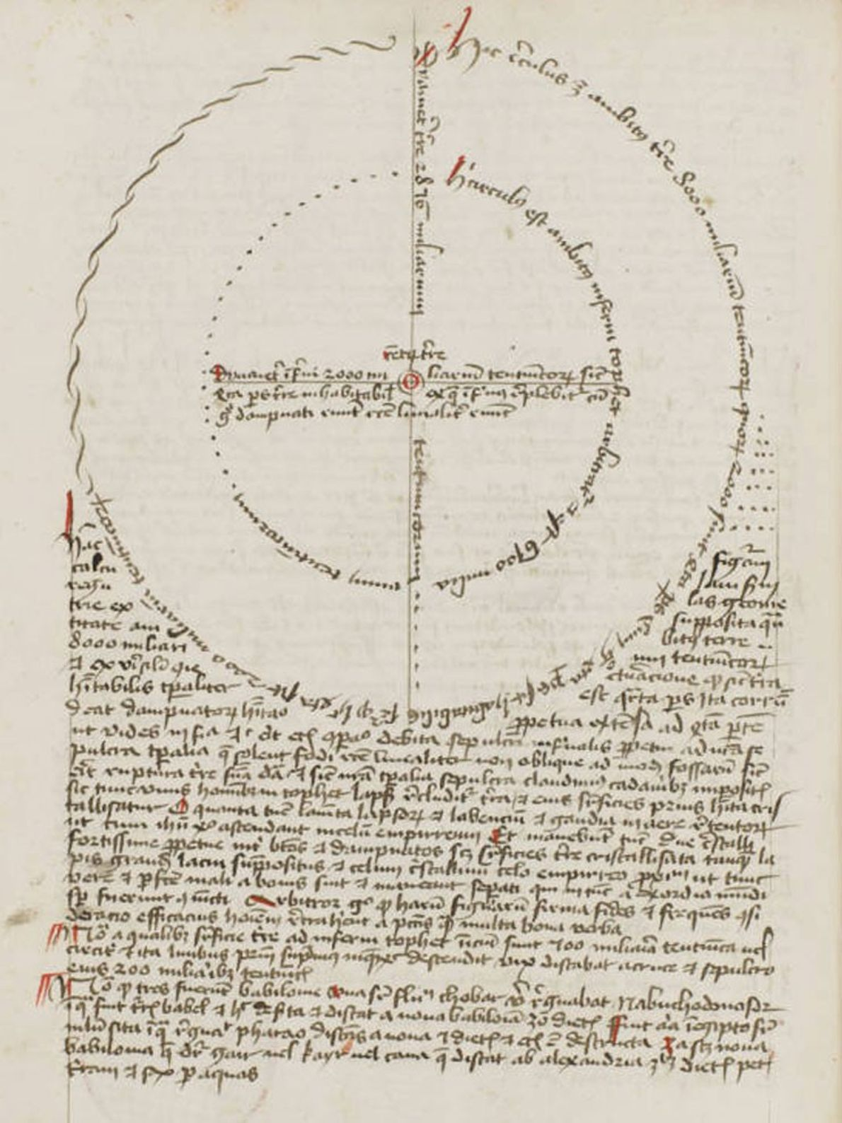 Ce diagramme et le texte associé décrivent les diamètres relatifs de la Terre et de l'Enfer. ...