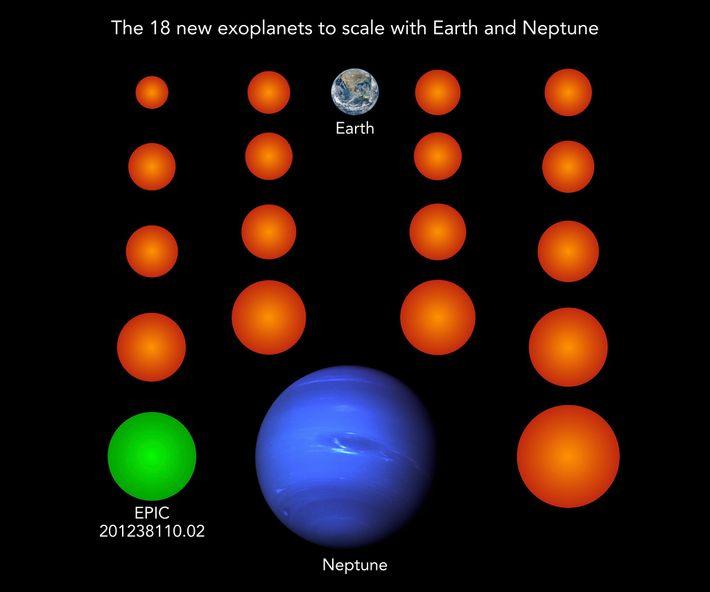 Les 18 planètes récemment découvertes, représentées en orange et en vert sur cette illustration, sont toutes ...
