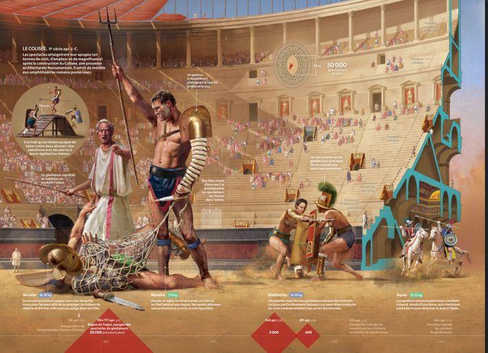 Le Colisée, IIe siècle apr. J.-C. Les spectacles atteignirent leur apogée (en termes de coût, d'ampleur ...