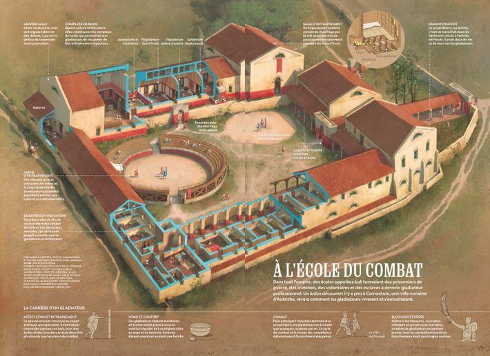 Dans tout l'empire, des écoles appelées ludi formaient des prisonniers de guerre, des criminels, des volontaires ...