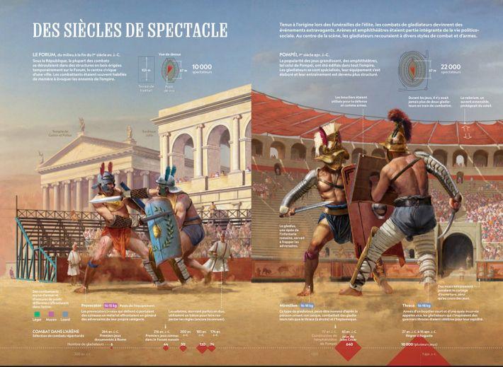 Tenus à l'origine lors des funérailles de l'élite, les combats de gladiateurs devinrent des événements extravagants. ...