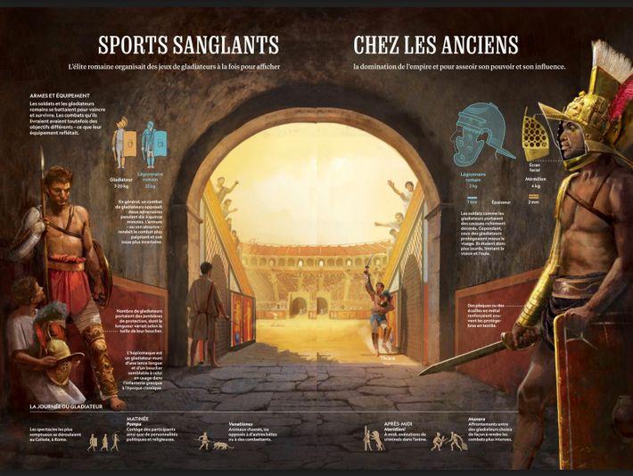Sports sanglants chez les anciens : l'élite romaine organisait des jeux de gladiateurs à la fois ...