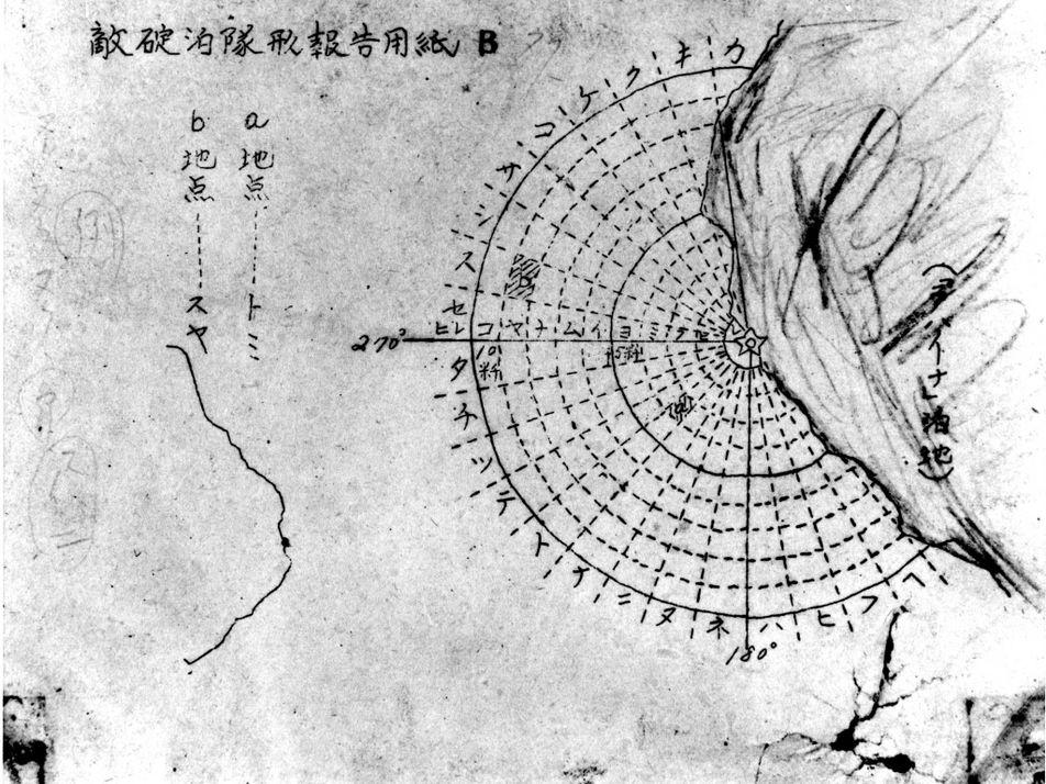Les cartes de l'attaque de Pearl Harbor