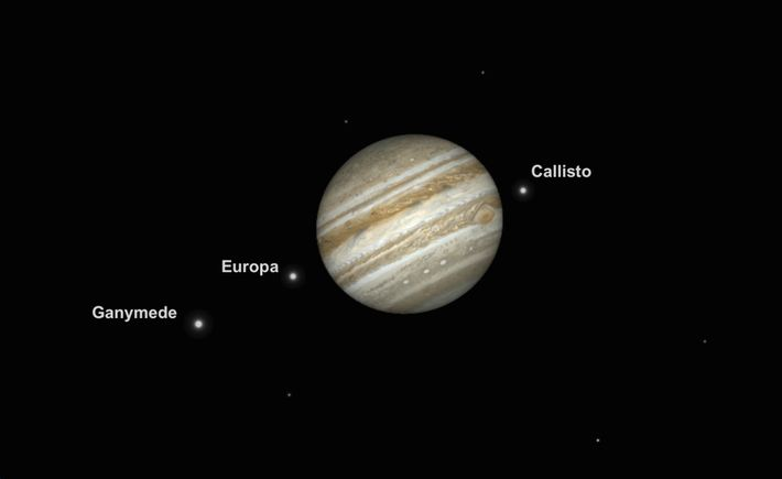 Le 10 juin, la luminosité et la taille de Jupiter seront à leur apogée et la ...