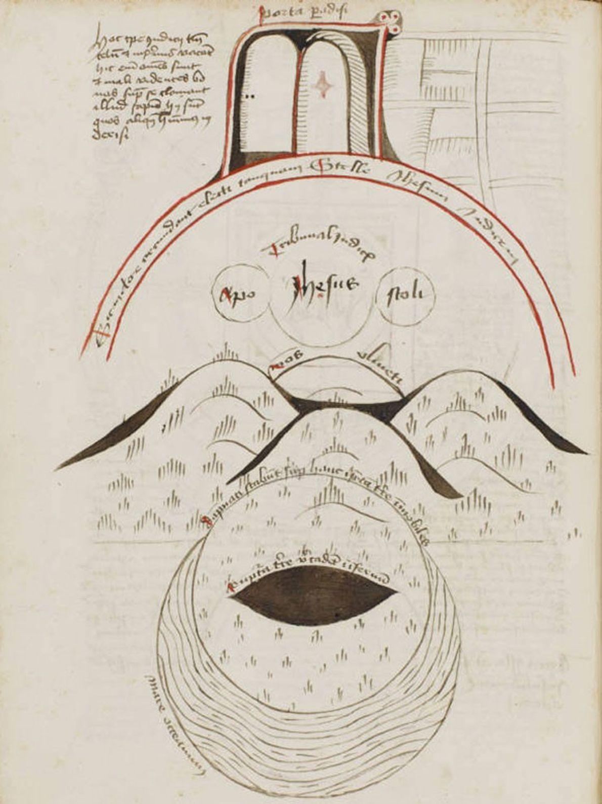 Au Jour du Jugement Dernier, les portes du Paradis sont au sommet. En-dessous se trouvent le ...