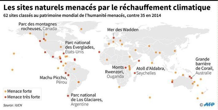Les sites naturels menacés par le réchauffement climatique