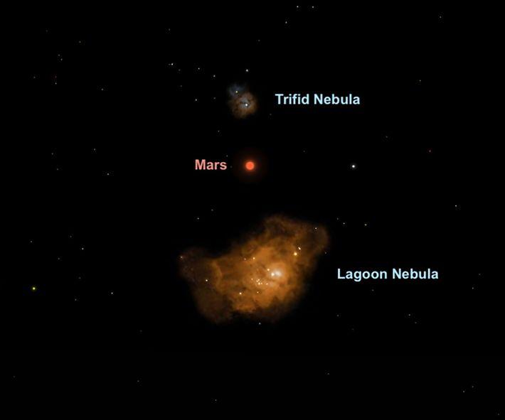 La planète rouge semblera passer près de deux nébuleuses le 19 mars.