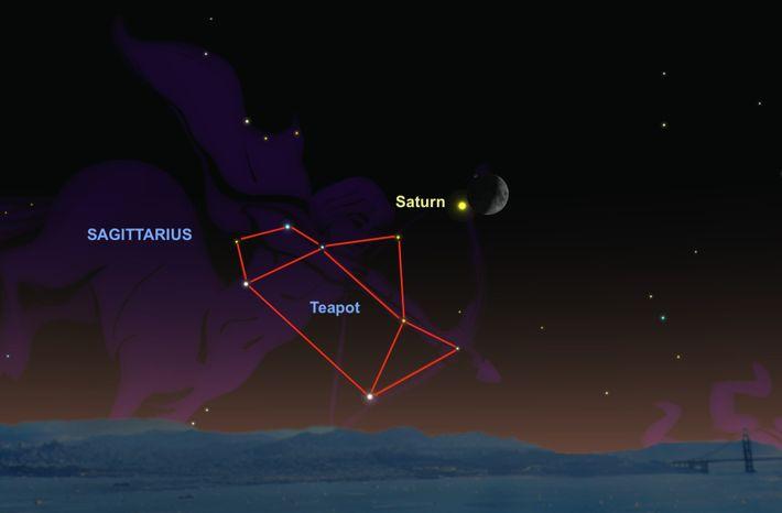 Le 14 octobre, Saturne sera proche de l'astérisme de la « théière », qui fait partie ...