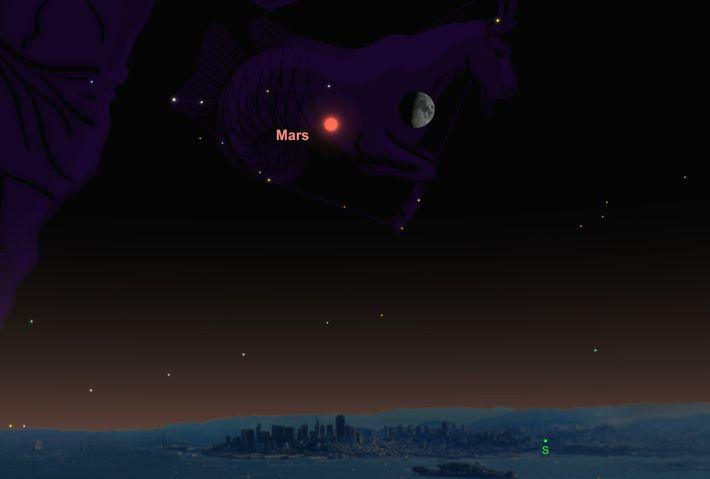 Dans la nuit du 17 octobre, Mars et la Lune seront assez proches.