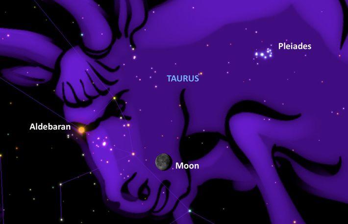 Le 9 octobre, la Lune se rapprochera de l'œil de la constellation du Taureau.
