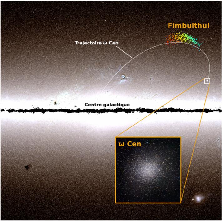 Image du courant d'étoiles de la structure de Fimbulthul : la couleur des symboles représente leur ...