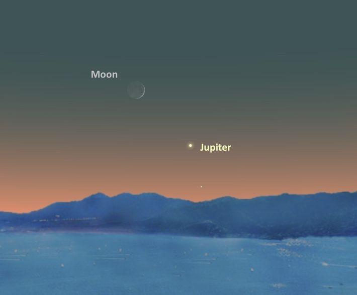 Alors qu'elle amorce une phase de conjonction solaire, Jupiter se tiendra près de l'horizon.