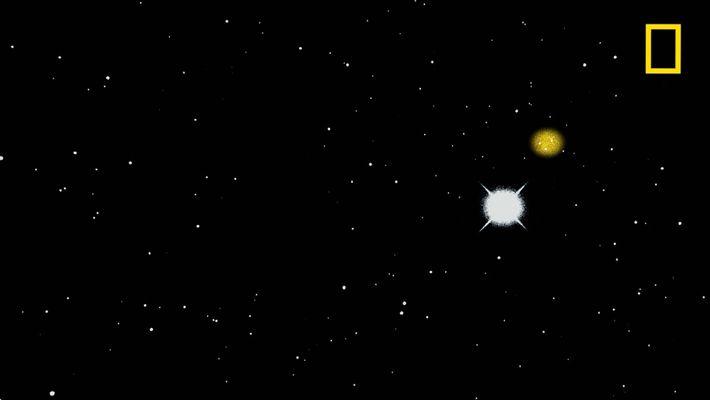 L'orbite de Pluton recréée et animée par Marc Buie grâce à des photos des années 1950