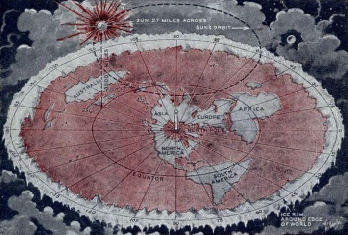 Carte de la Terre plate par Wilbur Voliva